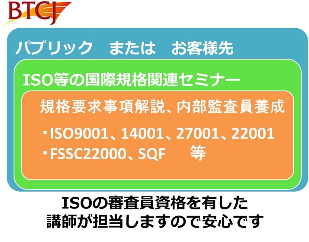 HP資料 セミナー ISO等の国際規格