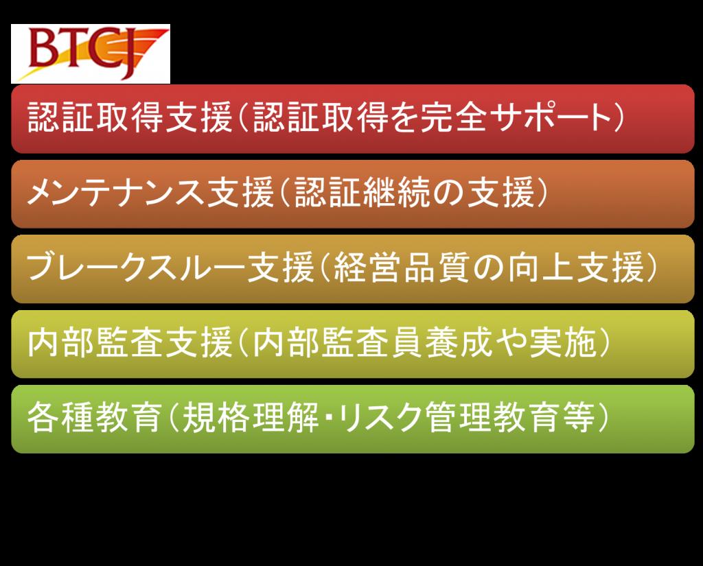 HP資料(ISO全般).pptx