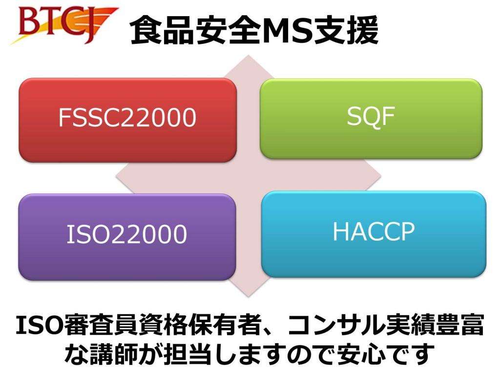 HP食品安全MS選択図